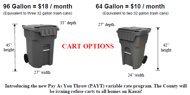 photo of 96 gallon and 64 gallon carts