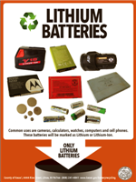 Lithium battery recycling sign